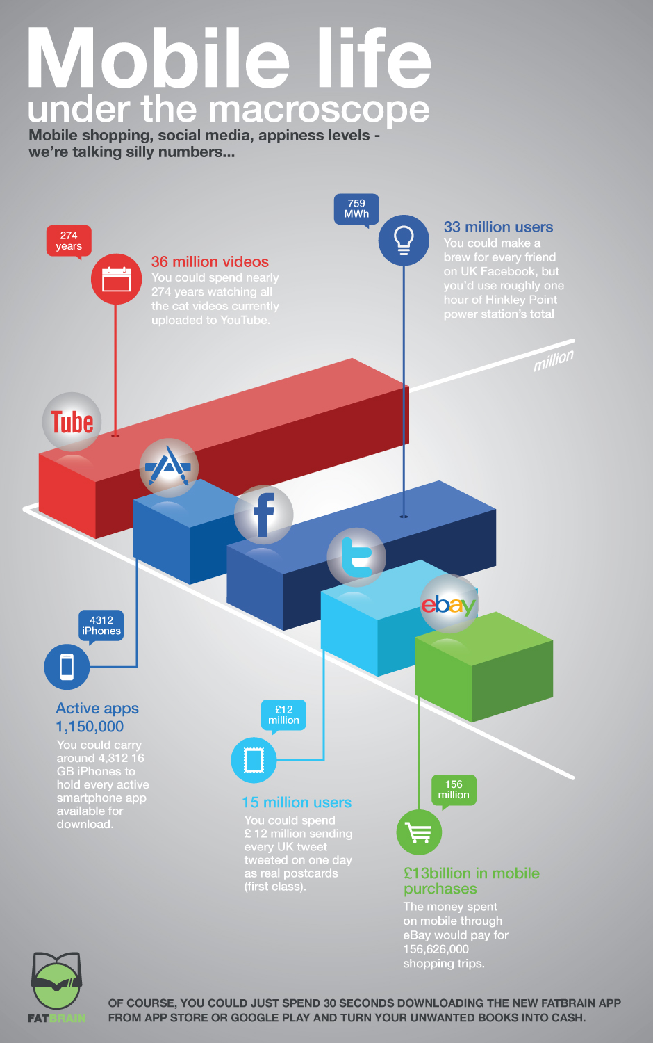 Infographic_fat_social