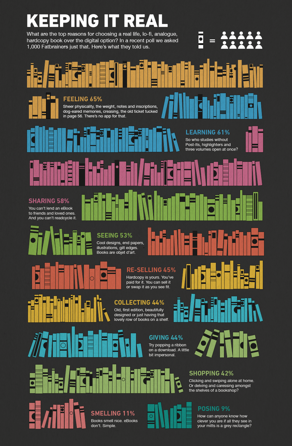 books_infographic