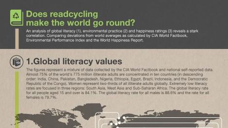 literacy_infographic